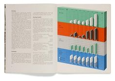 FFFFOUND! | Flickr Photo Download: GD: 1953 Annual Report (Spread 4) #infographic #vintage