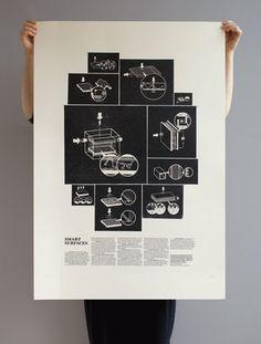 FFFFOUND! | Effektive Blog #poster