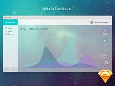 Nebula Web Admin Dashboard (Sketch)