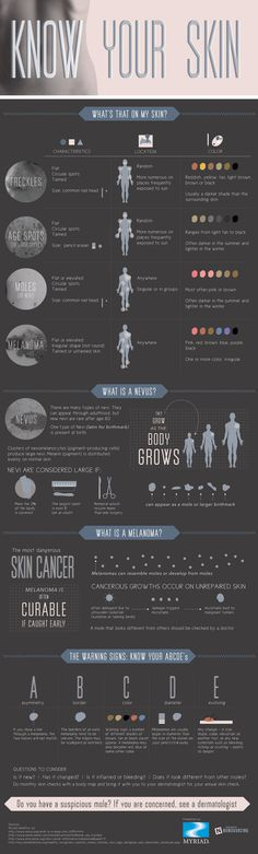 Know Your Skin #infographic