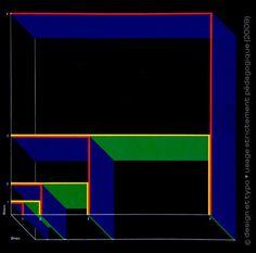 Graphis Diagrams | Une histoire de l'infographie (1/3) | design et typo #graphis #colour