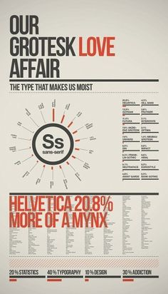 A Grotesk Love Affair on the Behance Network #graphic design #infographic #typography