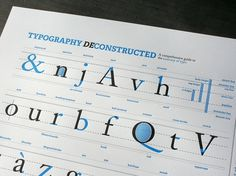 Typography Deconstructed Letterpress Poster - Posters - Creattica