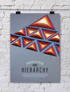 Cartel poster conlos principios del diseño jerarquía