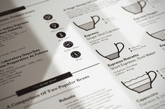 coffee, poster, simple, simplicity, design