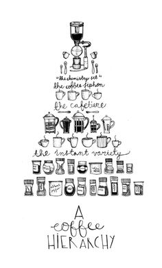 A Coffee Hierarchy #cups #white #hierarchy #design #black #illustration #and #coffee #mugs #tower