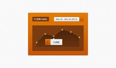 Orange visit counter psd Free Psd. See more inspiration related to Design, Space, Orange, Web, Graph, Web design, Window, Psd, Date, Page, Material, Counter, Interface, Record, Visit, Log, Web page, Trend, Horizontal, Access, Strike and Interface design on Freepik.
