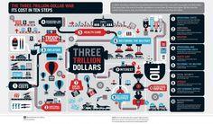 threetrilliondollarwar.jpg (JPEG Image, 2000x1174 pixels)