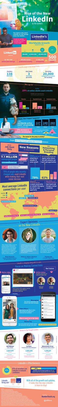 The New LinkedIn - learn all about the new linkedin by the numbers.