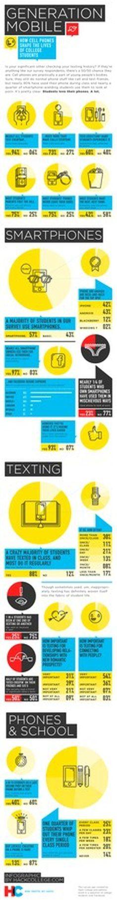 Generation Mobile #sillo