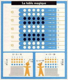 Present&Correct #math #infographics #illustration #retro