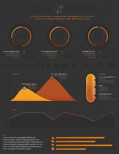 Colin Garven | Multidisciplinary Designer | Resume #resume #infographic #ui #designer