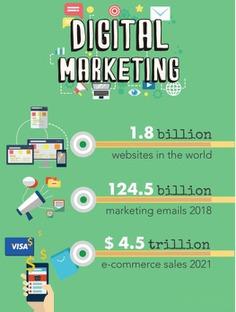 How To Choose The Best Digital Marketing Agency in Kenya? [GUIDE]