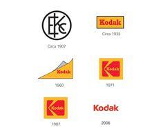 Kodak logo evolution   Logo Design Love