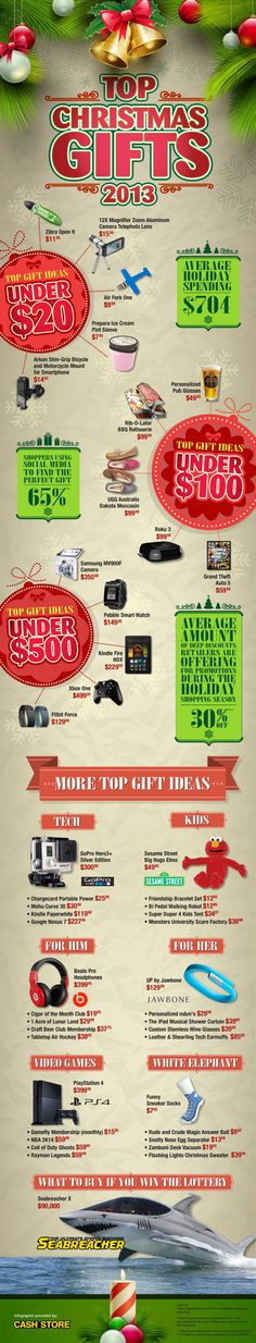 Top Christmas Gifts #christmas #infographic #shopping #gifts