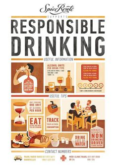 Responsible Drinking by Annika de Korte #inspiration #infographics #design #graphic