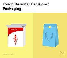 Tough designer decisions - Packaging.