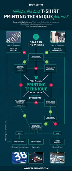 T-shirt printing technique easy guide #printing #shirt