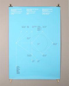 Otl Aicher 1972 Munich Olympics - Posters - Kiel Series #1972 #design #graphic #munich