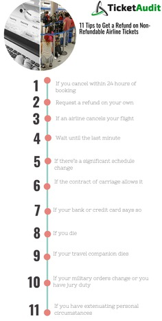 11 Tips to Get a Refund on Non-Refundable Airfare | Airline & Travel Trends | Travel Technology