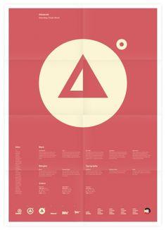 Universal Branding System (Bitsland) Poster