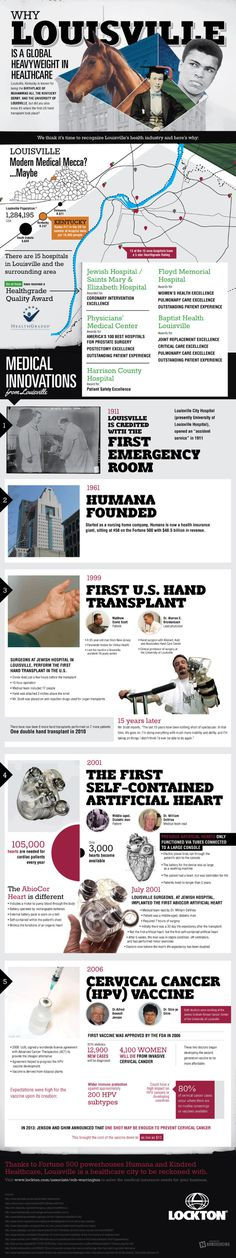 Learn more about the #medical advancements that have taken place in #Louisville from this #infographic.