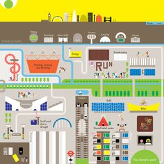 The Olympics at a glance #infographic #illustration #graphic