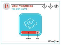 Visual Storytelling: Time Spent on Apps #tech #apps #infographics #time #spent