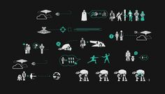 Infographic Of The Day: Star Wars, Retold In Icons | Co.Design #infographics #wars #star