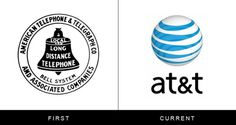 The original and current form of famous logos | StockLogos.com #logo #history #telephone #old