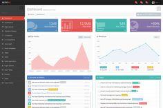 Metronic - Responsive Admin Dashboard Template #dash