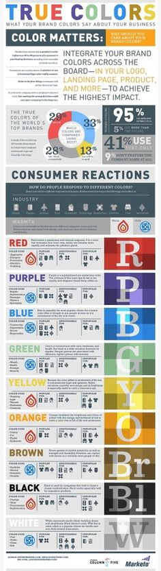 Color Connotations #infographic