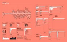 AR 2012 #infographics #design #graphic