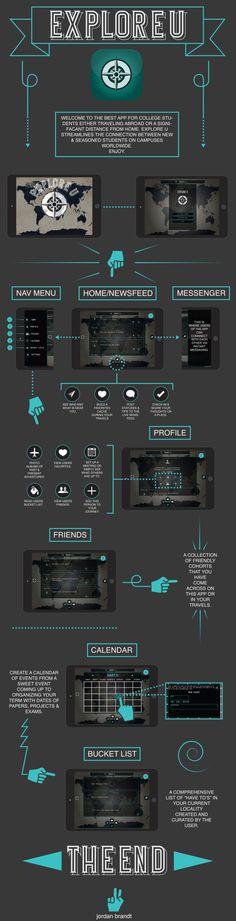 Wireframe #wireframe #app design #mockup app #infographic