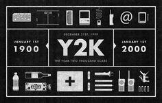 Riley Cran | Blog #icon #momentus #design #y2k