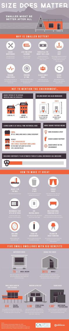Check out the latest on the tiny house movement with this infographic.  Is it time to reduce your carbon footprint?