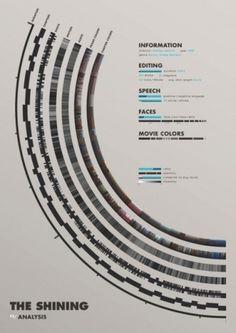 Art Union #design #graphic #poster