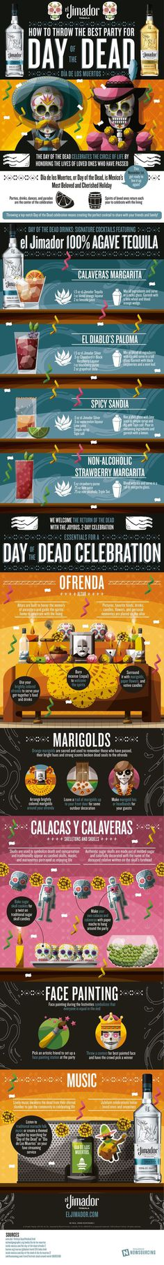 Contrary to popular belief, Day of the Dead isn't the same as Halloween. Learn more from this infographic!
