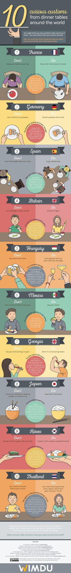10 Curious Customs from Dinner Tables around the World - Infographic