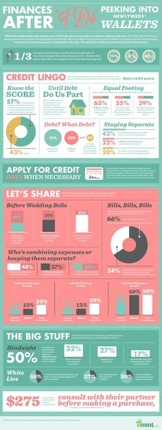 Wedding Finances #infographics