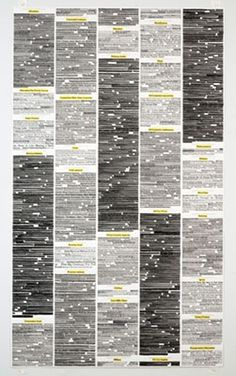 A.J. Bocchino | Artwork | New York Times Headlines (1973 Oil Embargo)