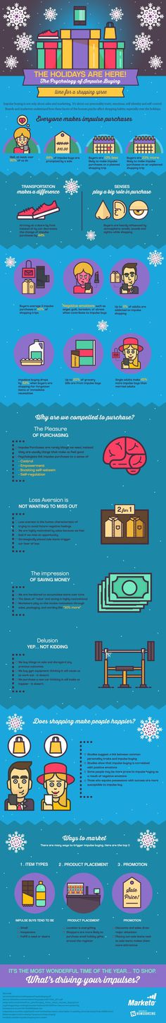 Learn all about the psychology of impulse buying from this infographic.  Almost all of us do it!