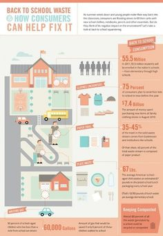 Infographic Of The Day: Is School A Waste? | Co. Design #infographics #school