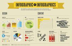 IVAN CASH / ART DIRECTOR + DESIGNER #infographics