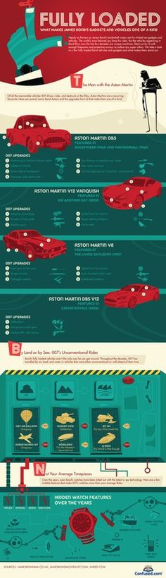 Bond cars and gadgets infographic #infographic #bond #james #cars #gadgets