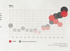 Info Graph 1