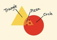 6079968847_a3a7b55ed4_z.jpg (640×448) #infographics #pizza #pie chart
