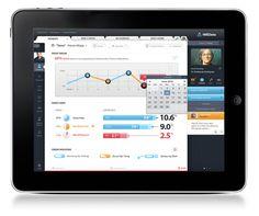 iMEData iPad Application on Behance #dashboard