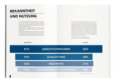 Editorial Design and Infographic for IHK Frankfurt, Germany | by Cohezion Design
