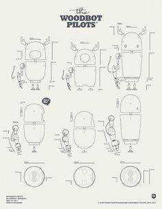 Woodbot package design & blueprint | Designchapel™